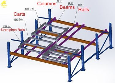 High Density Push Back Pallet Rack With Multi Deep Corrosion Protection