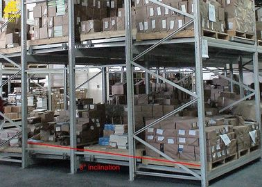 Q235 Steel Double Deep Pallet Racking , Galvanized Push Back Racking