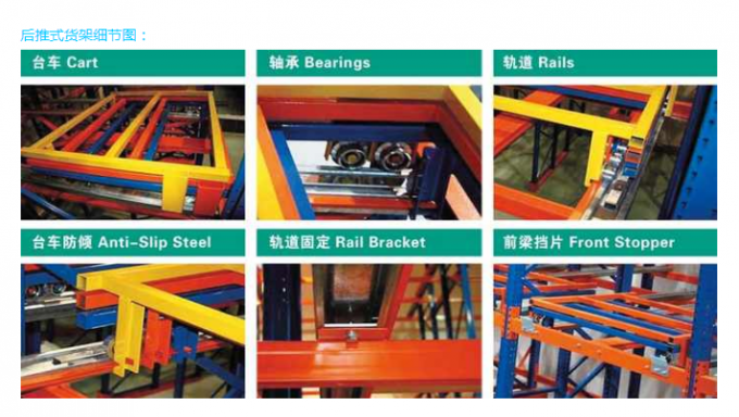 Industrial Push Back Pallet Rack System With Multi Layers Customized Size